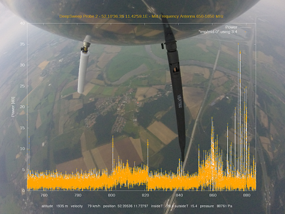 The view from the probe as it climbs into the stratosphere, overlaid with the radio frequency and power data it collects.