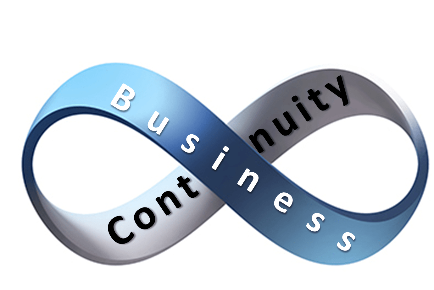 Create An Effective Business Continuity Plan
